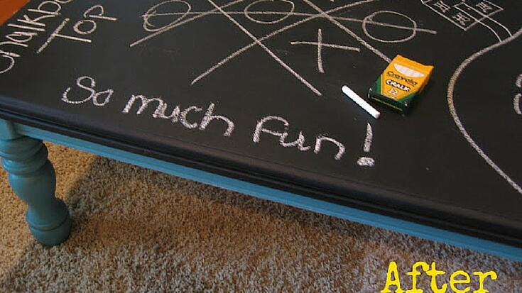 Custom color diy chalkboard paint for Diy chalk paint problems