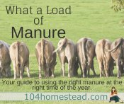 What a load of… Manure
